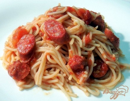 Спагетти колбасой рецепт фото