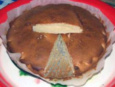 Рецепт кекса сметана маргарин
